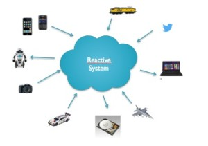 reactive_system